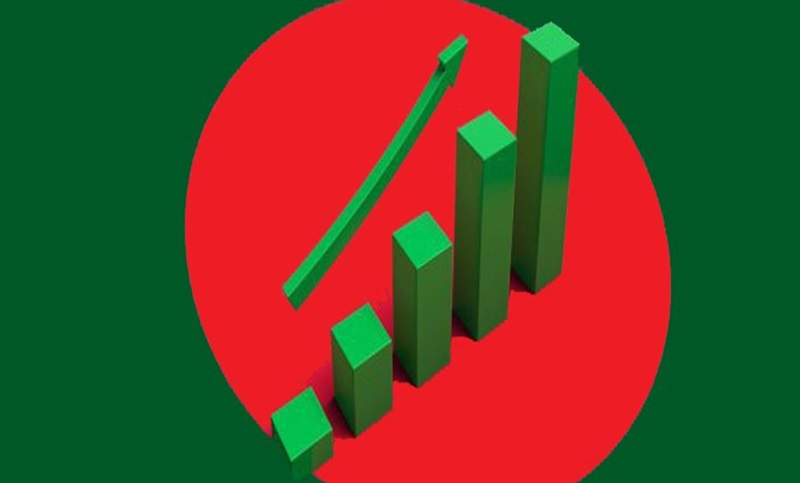 বিশ্বের উদীয়মান মজবুত অর্থনীতির শীর্ষ দশে বাংলাদেশ