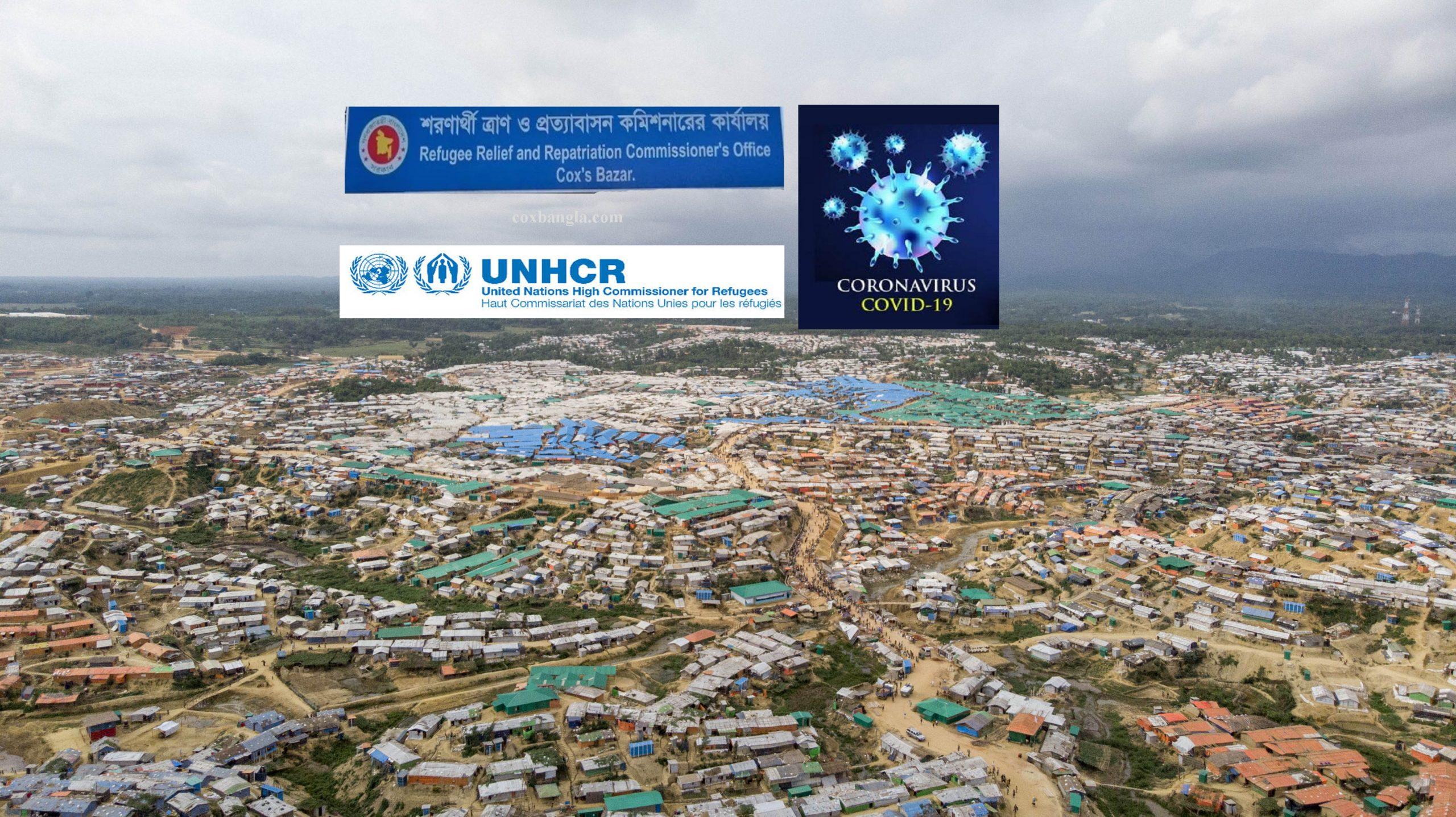 কক্সবাজার রোহিঙ্গা ক্যাম্পে RRRC স্টাফ ও UNHCR নিরাপত্তা কর্মী করোনায় আক্রান্ত
